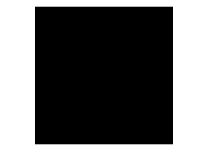 ico_routine